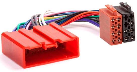 переходники-адаптеры для магнитолы на mazda rx8